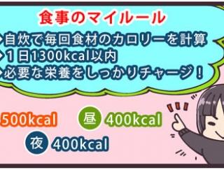 【漫画レポート】リバウンドしない食事法で12kgやせに成功!
