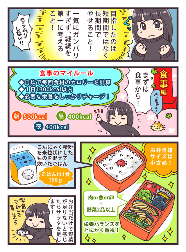 野寺さんの食事ルール