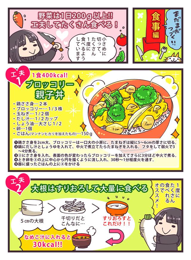 野寺さんの低カロレシピ