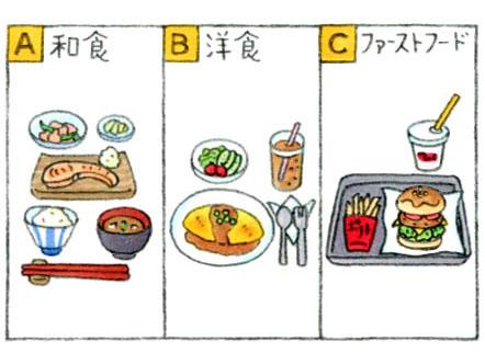 Aは鮭定食、Bはオムライスセット、Cはハンバーガーセットのイラスト