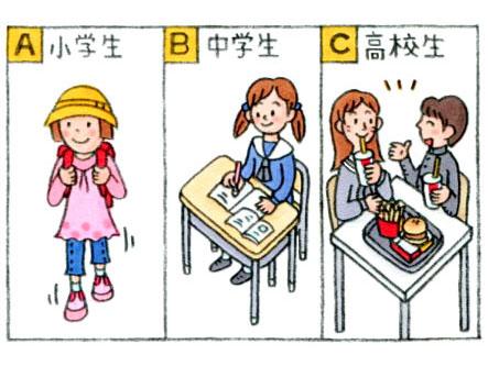 A「小学生」、B「中学生」、C「高校生」