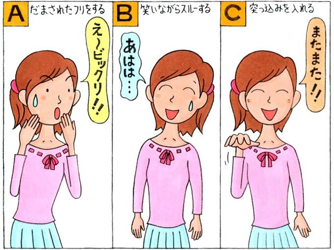「A」だまされたフリをする、「B」笑いながらスルーする、「C」突っ込みを入れる