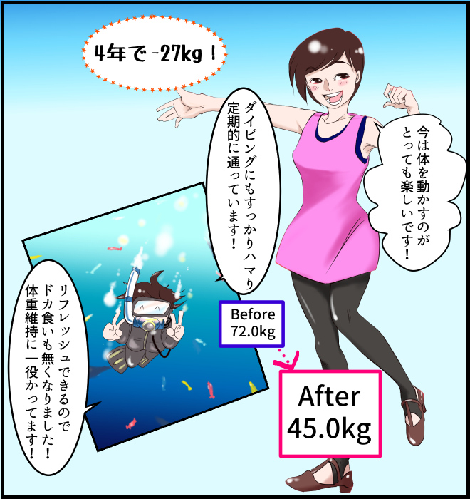 見事72kgから45kgへダイエット成功!