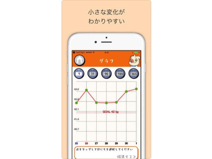 アプリのグラフ画面