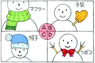 【心理テスト】雪だるまをつくりました。どんなものを雪だるまに飾る?