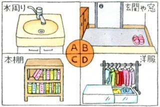 【心理テスト】掃除をするとき、どこから始める?