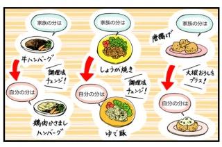 【漫画レポート】ちょい足しアレンジで-10.5kg! 「食べやせテクニック」を大公開
