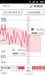 ダイエットがラクに続く!オススメ記録系ダイエットアプリと続けるコツ