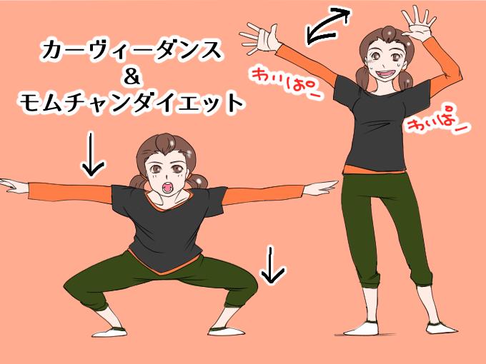 アユさんの運動法