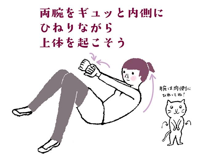 腹筋を鍛えるポーズのイラスト