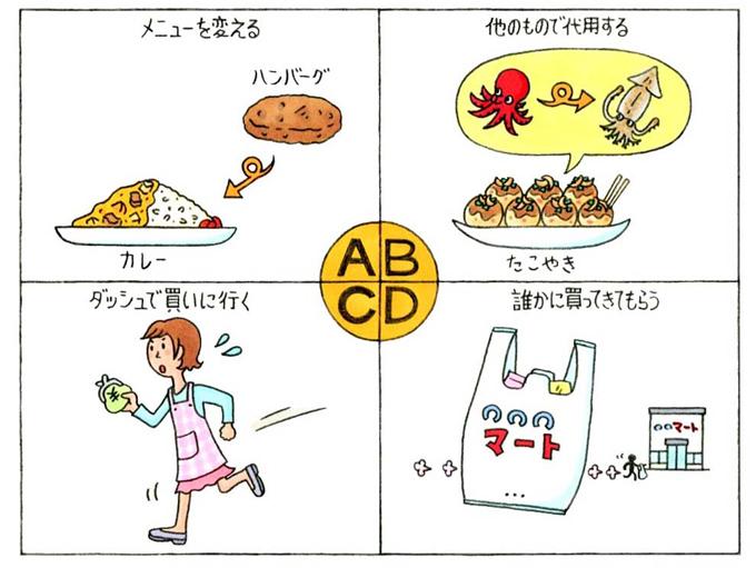 「A」メニューを変える、「B」他のもので代用する、「C」ダッシュで買いに行く、「D」誰かに買ってきてもらう