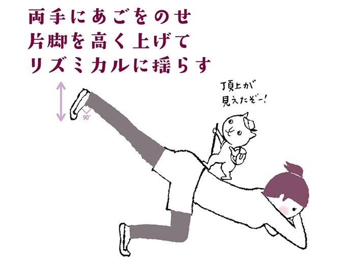 お尻を鍛える運動のイラスト