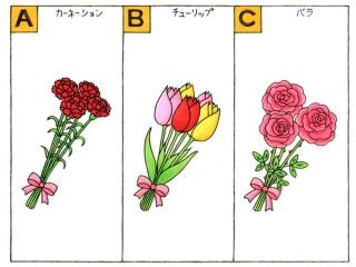 カーネーション、チューリップ、バラのイラスト