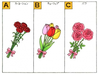 【心理テスト】プレゼント用の花のチラシがありました。写真に写っていた花は何?