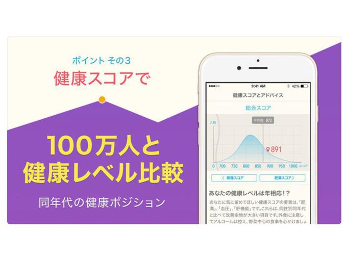 アプリの健康スコアとアドバイス画面