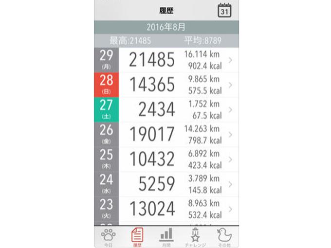 過去の歩数データが確認できる「履歴」画面