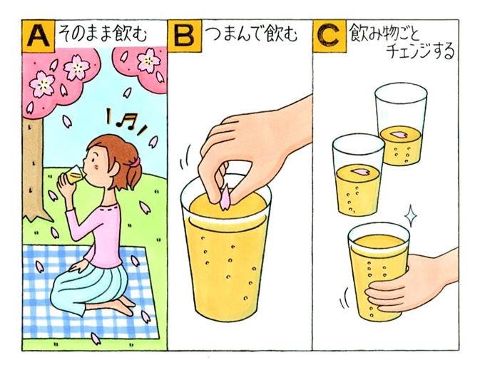 「A」そのまま飲む、「B」つまんで捨てる、「C」飲みものごとチェンジする