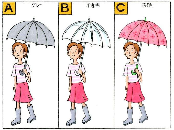 グレーの傘、半透明の傘、花柄の傘をさす女性のイラスト