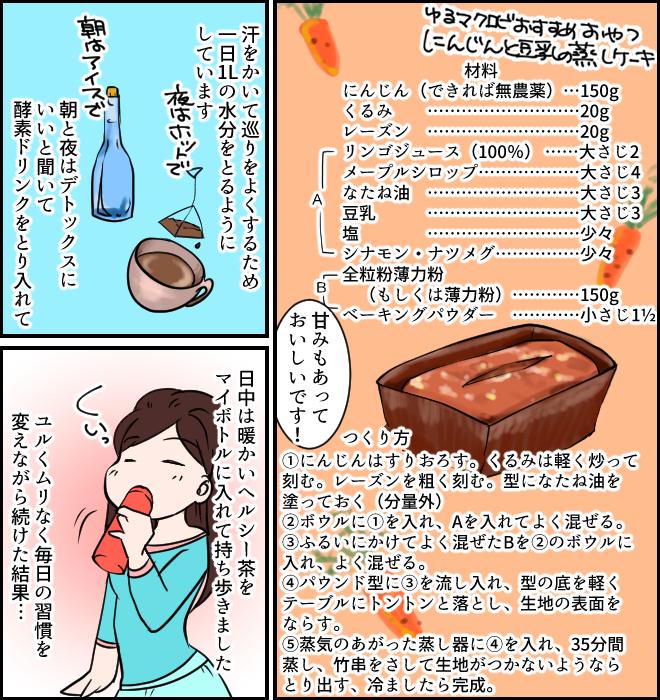 にんじんと豆乳の蒸しケーキのレシピのイラスト