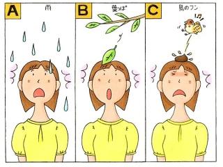 雨が頭にあたる女性、頭の上に葉っぱが落ちてきた女性、頭に鳥のフンを落とされた女性のイラスト
