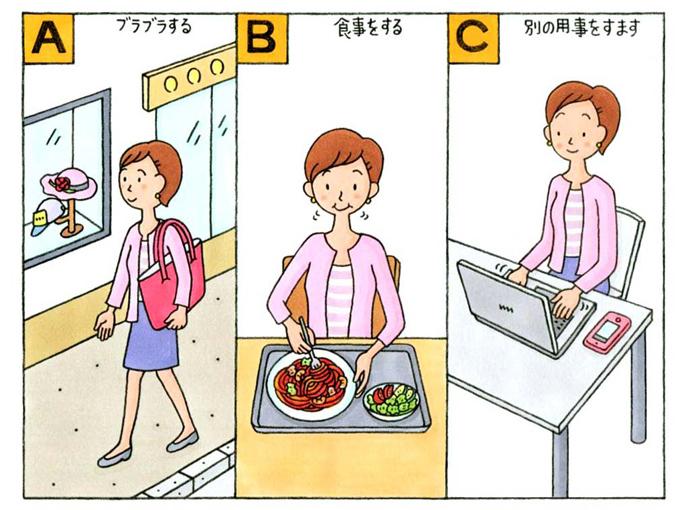 女性が街をブラブラ歩いている、女性が食事をしている、女性がパソコンを開いているイラスト