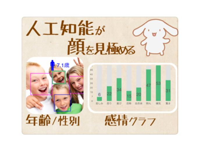 年齢診断画面と感情グラフが表示された画像