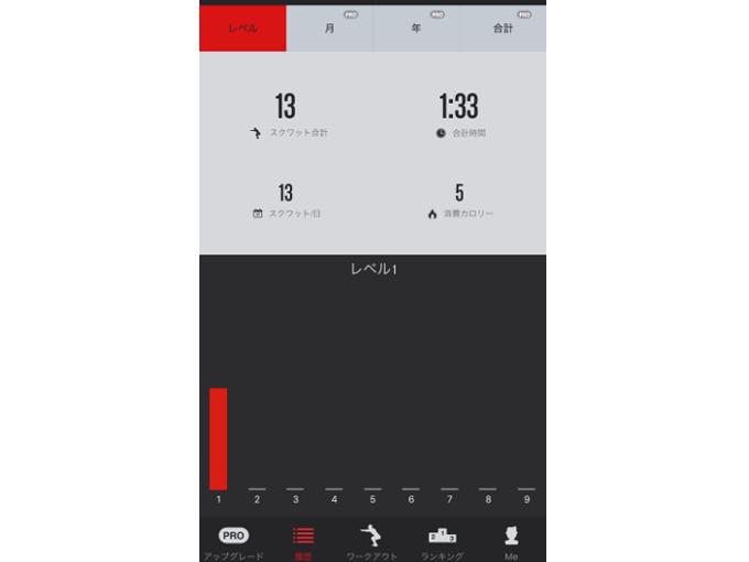 ユーザーのスクワットのレベルが表示された画像