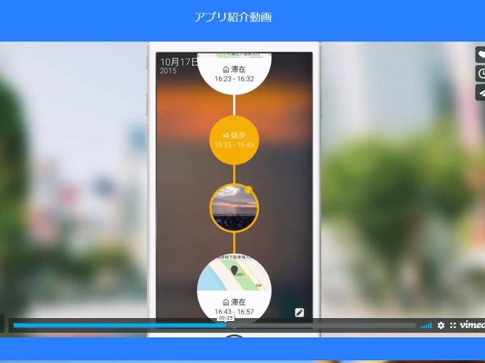 「滞在」と「徒歩」で構成されたタイムラインの画像