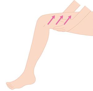(2)足首の後ろに両手の指先をいれて手のひら全体で、足首からふくらはぎ裏を通り、ひざまで5回ほど引き上げ、最後にひざ裏をプッシュ。途中、指が引っかかるような、ハリやコリなど固いと感じる部分は、念入りにほぐしてあげます。