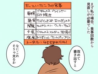 【漫画レポート】-76kgやせた読者が実践!食事回数を減らしても満足できる食事法とは?