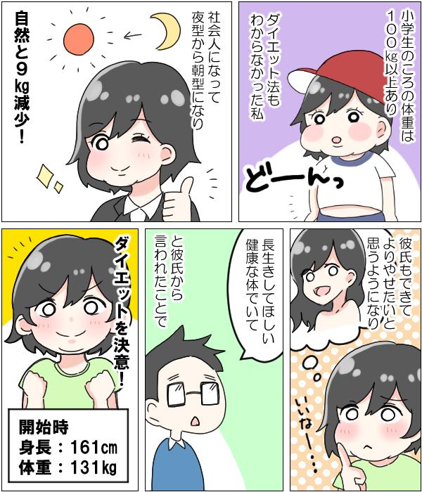 漫画食事編1