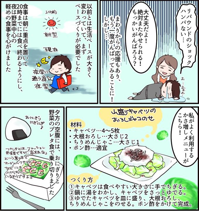 ダイエット中の食生活を紹介したイラスト