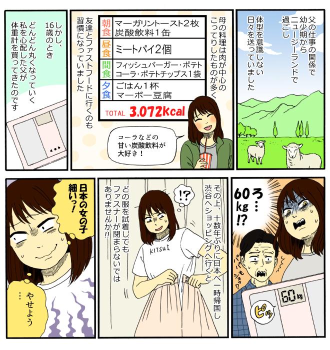 キヨノさんの太っていたころ