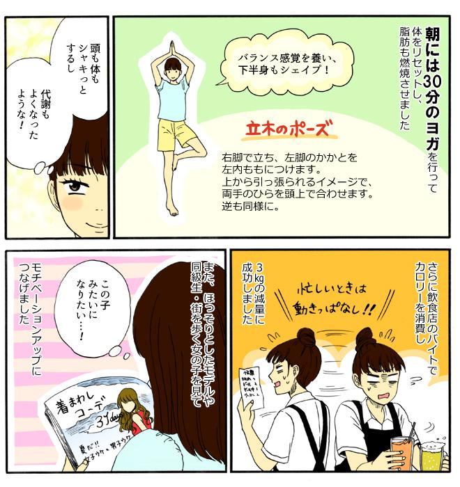キヨノさんの生活週間