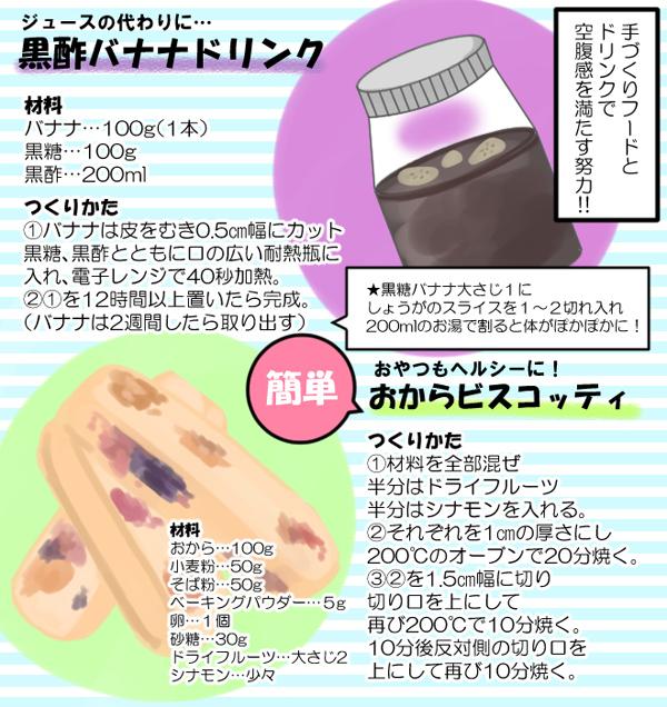 漫画食事編2