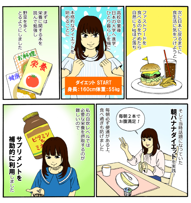 キヨノさんの食事法1