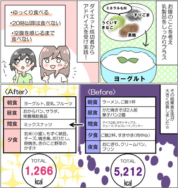漫画食事編3