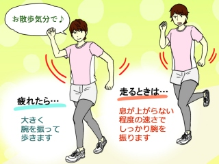 【漫画レポート】10kgやせ読者の太りにくい体をつくる方法