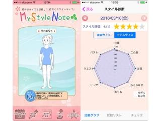 アプリ「MyStyleNote」の画像
