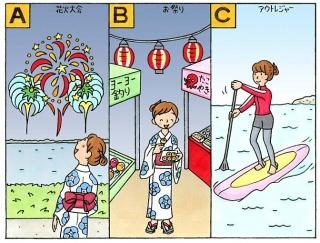 【心理テスト】夏のイベントといえば何を思い出す?