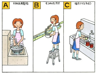 そうめんを洗っている女性のイラスト、そうめんを流している女性のイラスト、食器を洗っている女性のイラスト