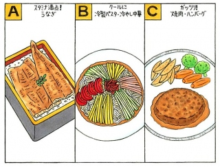 【心理テスト】夏の暑い日、食事をします。どれを食べる?
