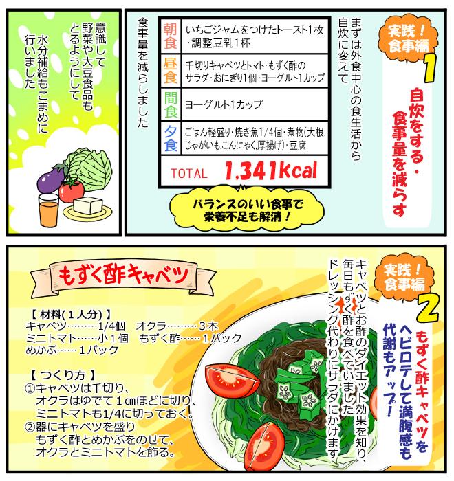 ヨシエさんの食事法1