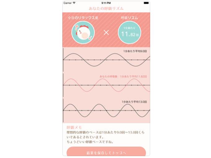 ユーザーの呼吸リズムを波線グラフにした画像