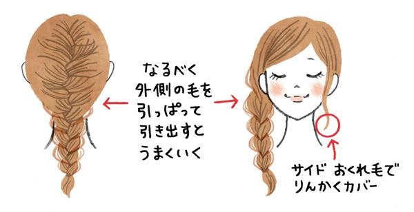 ゆる編みヘアのイラスト