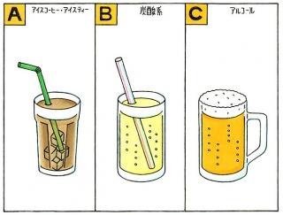 【心理テスト】夏の暑い日、仕事で疲れたあなたはドリンクを注文しました。何を飲む?