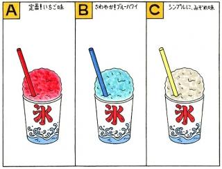 【心理テスト】かき氷を買うことになりました。何味を選ぶ?