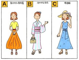 【心理テスト】夏祭りに何を着ていく?