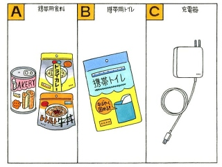 レトルト食品、携帯用トイレ、モバイル機器の充電器のイラスト