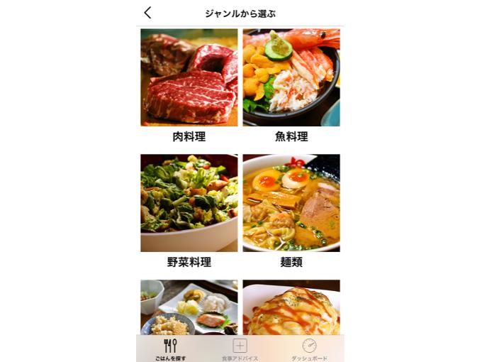 料理のジャンルが表示された画像